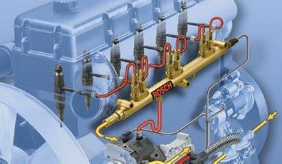 Своевременная диагностика - залог долгой и правильной работы двигателя